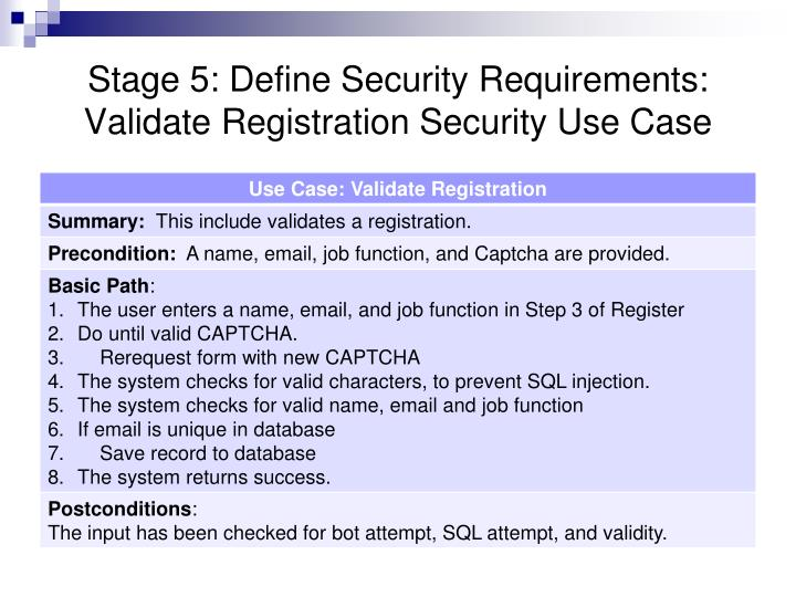 Stage 5: Define Security Requirements: