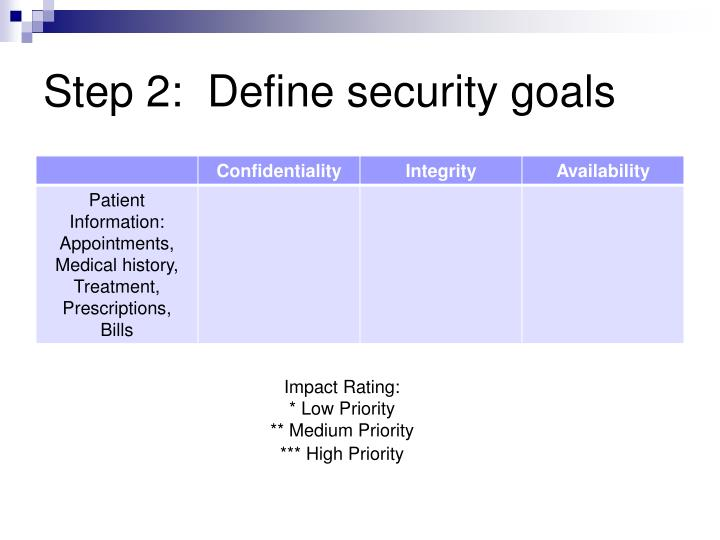Step 2:  Define security goals