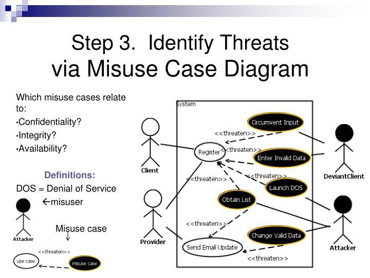 Step 3.  Identify Threats