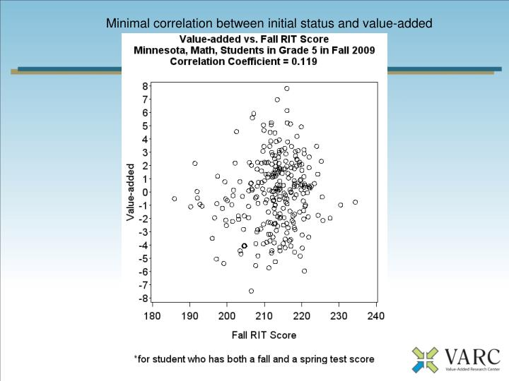 Minimal correlation between initial status and value-added