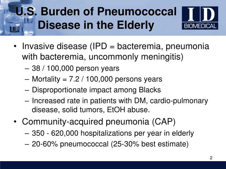 U s burden of pneumococcal disease in the elderly