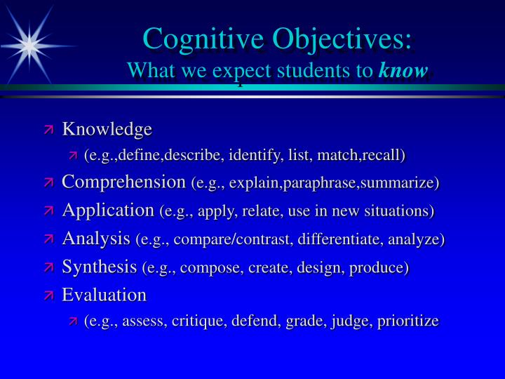Cognitive Objectives: