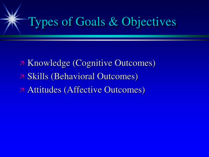 Types of Goals & Objectives