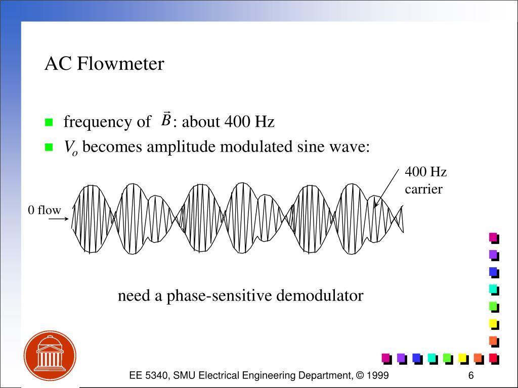 AC Flowmeter