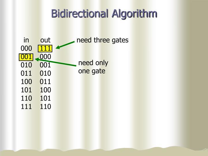 Bidirectional Algorithm