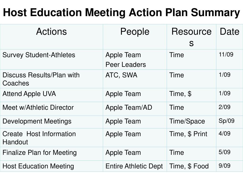 Host Education Meeting Action Plan Summary