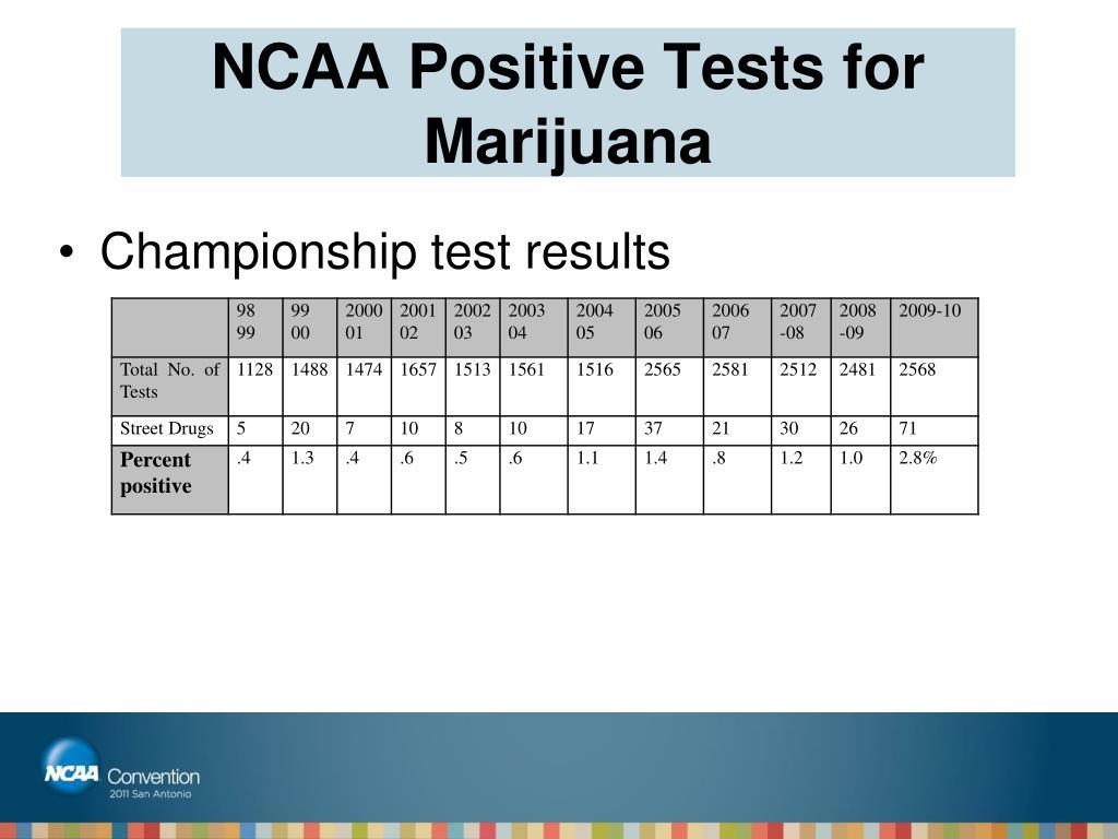 NCAA Positive Tests for Marijuana