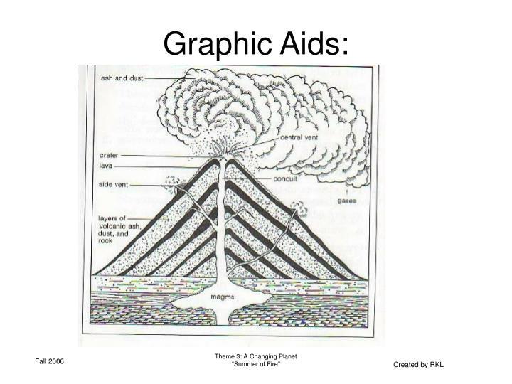 Graphic Aids: