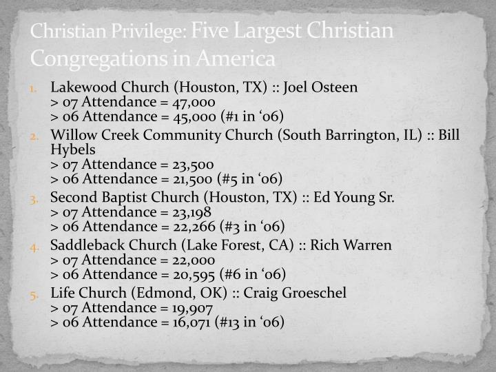 Christian Privilege: