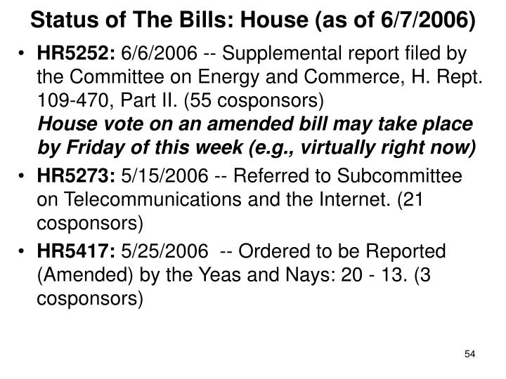 Status of The Bills: House (as of 6/7/2006)