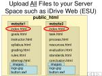upload all files to your server space such as idrive web esu