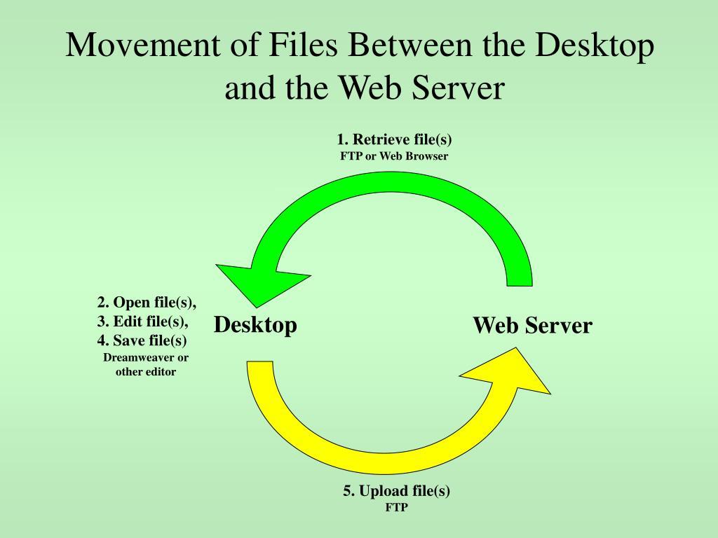 Movement of Files Between the Desktop