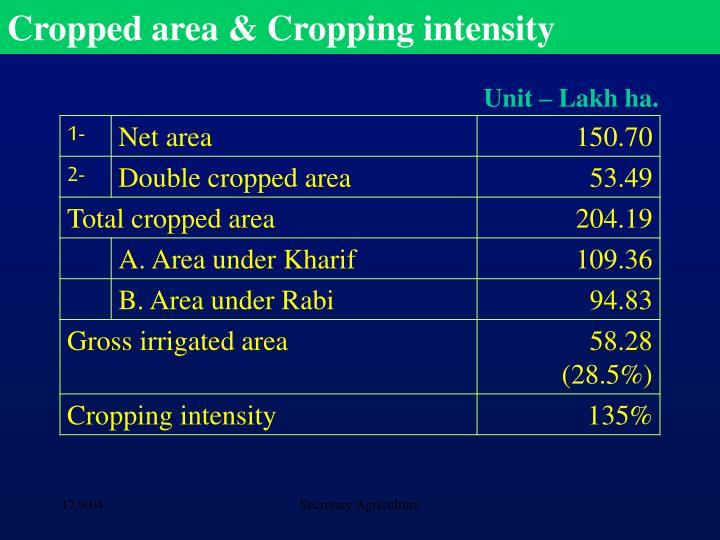 Cropped area & Cropping intensity