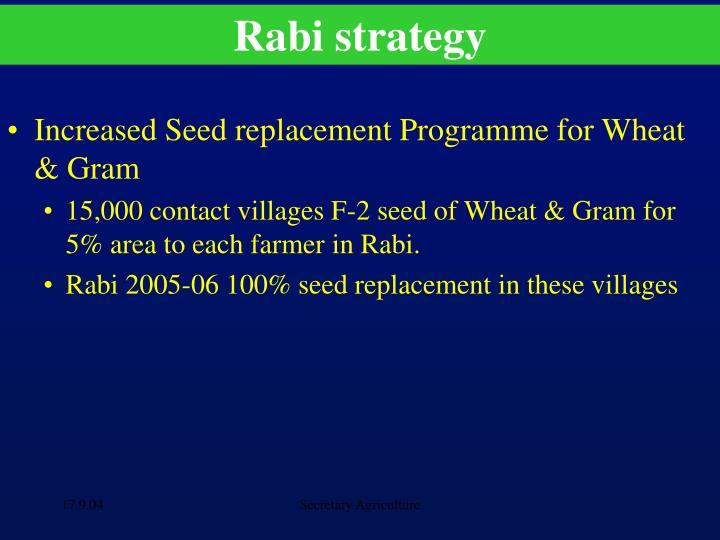 Rabi strategy
