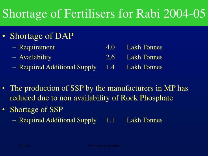 Shortage of Fertilisers for Rabi 2004-05