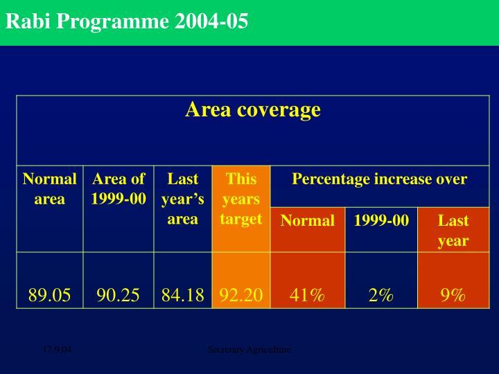 Rabi Programme 2004-05