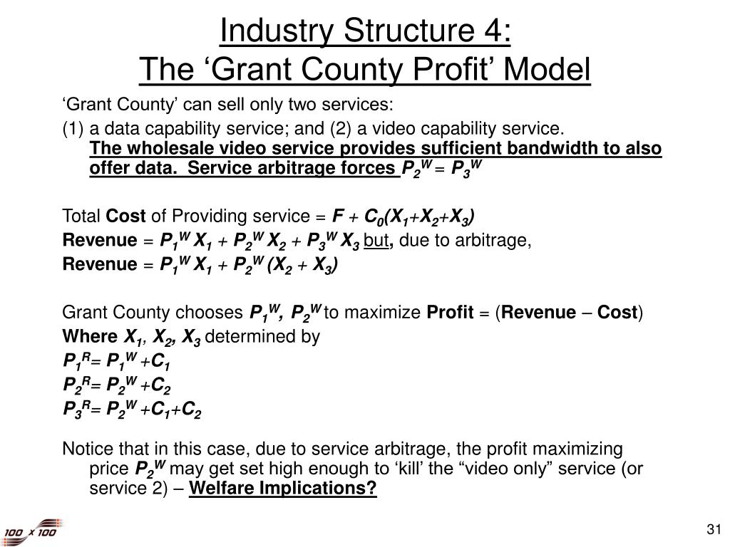 Industry Structure 4: