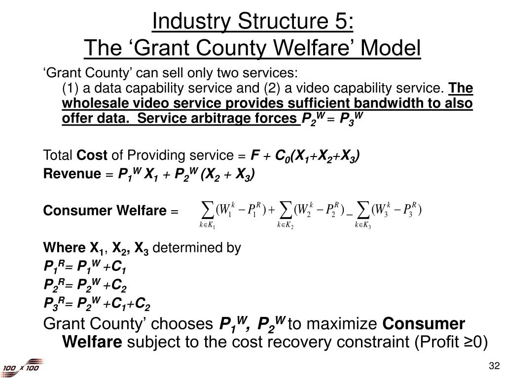 Industry Structure 5: