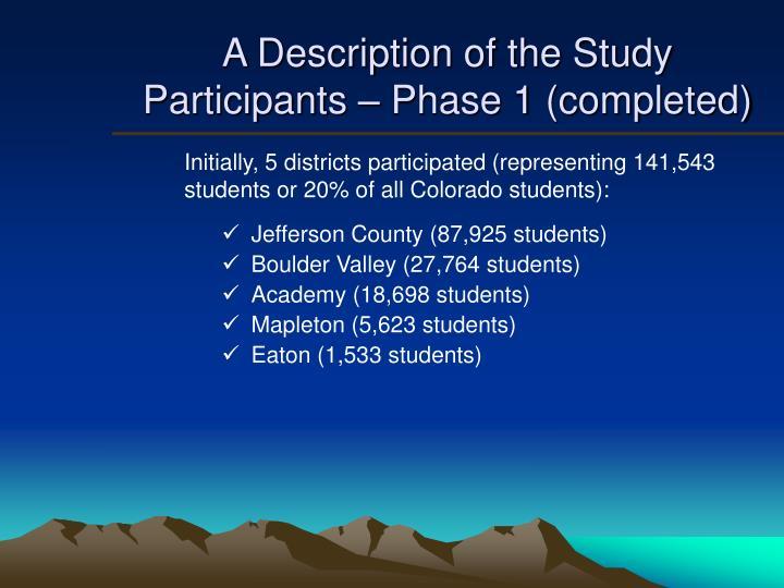 A Description of the Study