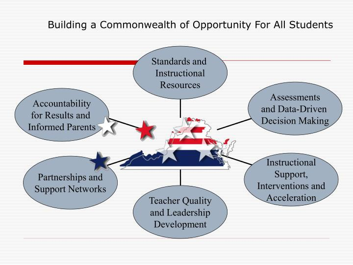 Building a commonwealth of opportunity for all students1