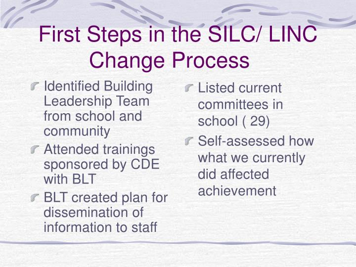 Identified Building Leadership Team from school and community