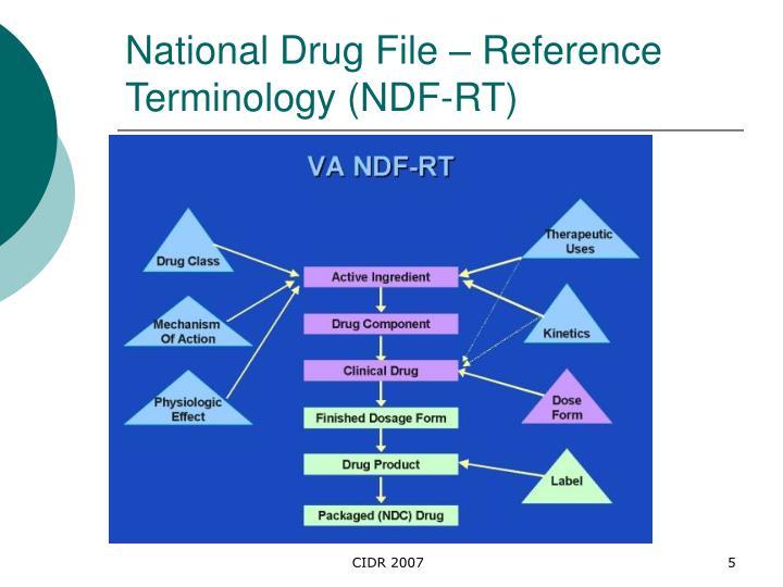 National Drug File – Reference Terminology (NDF-RT)
