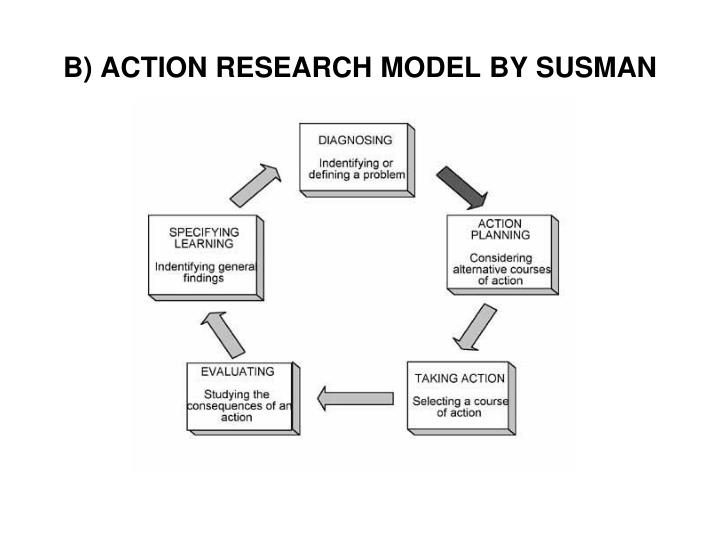 B) ACTION RESEARCH MODEL BY SUSMAN