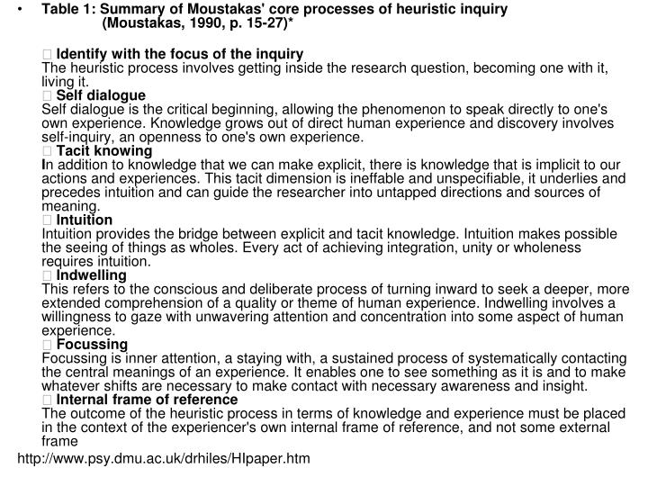 Table 1: Summary of Moustakas' core processes of heuristic inquiry