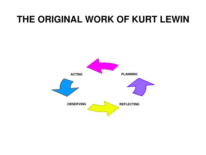 THE ORIGINAL WORK OF KURT LEWIN