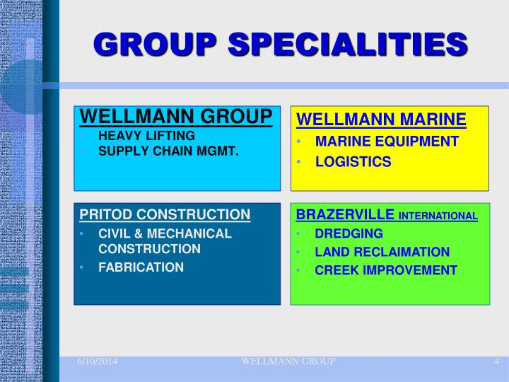 WELLMANN GROUP