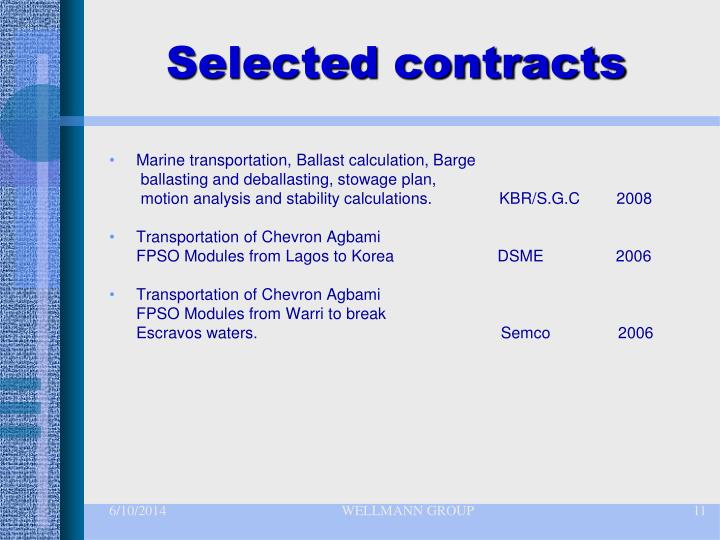 Selected contracts