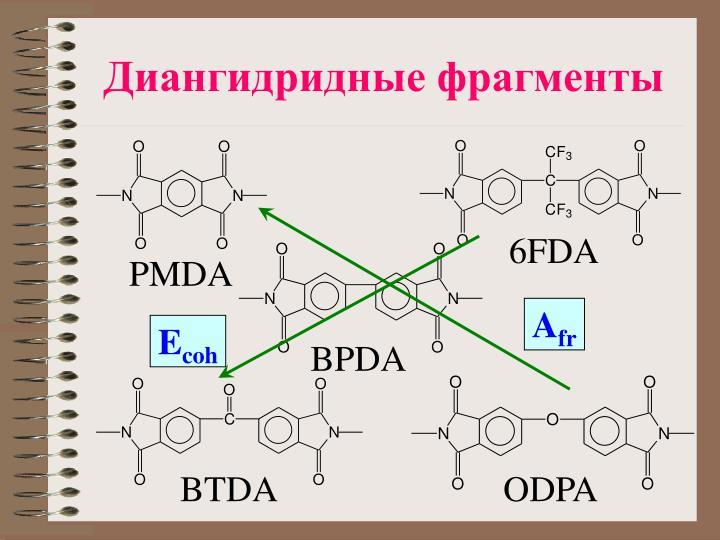 Диангидридные фрагменты