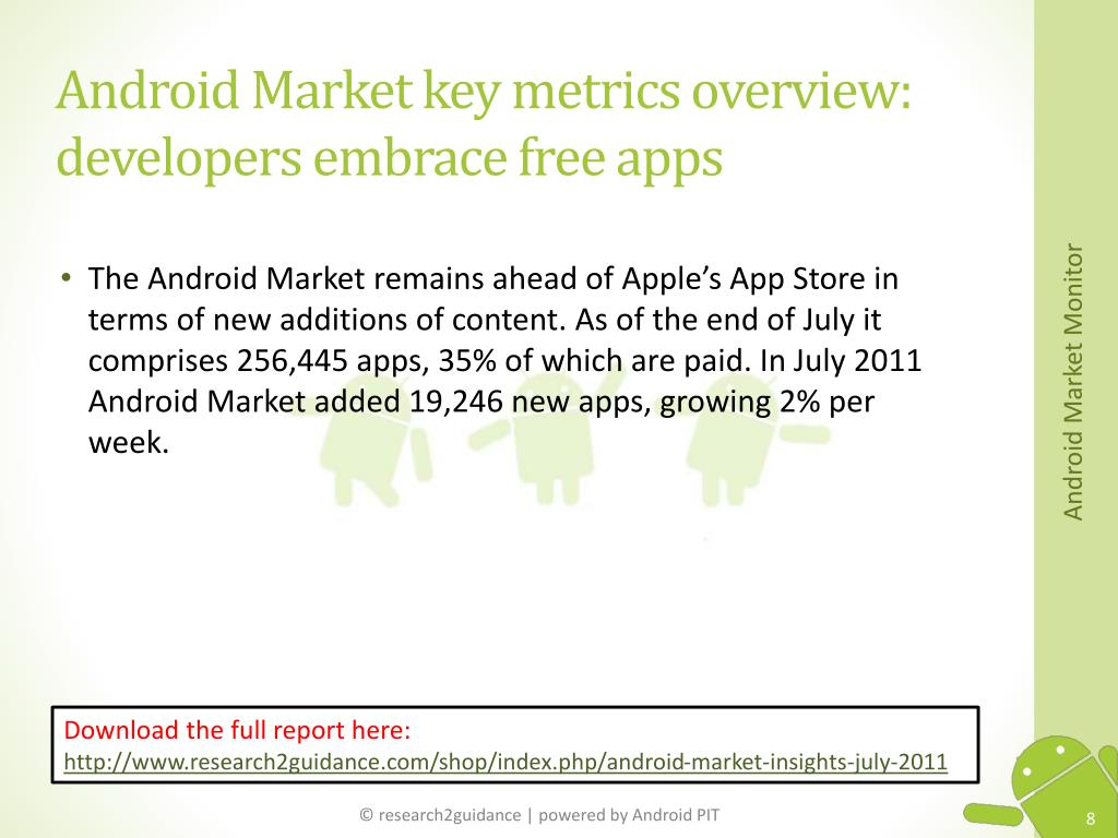 Android Market key metrics overview: developers embrace free apps