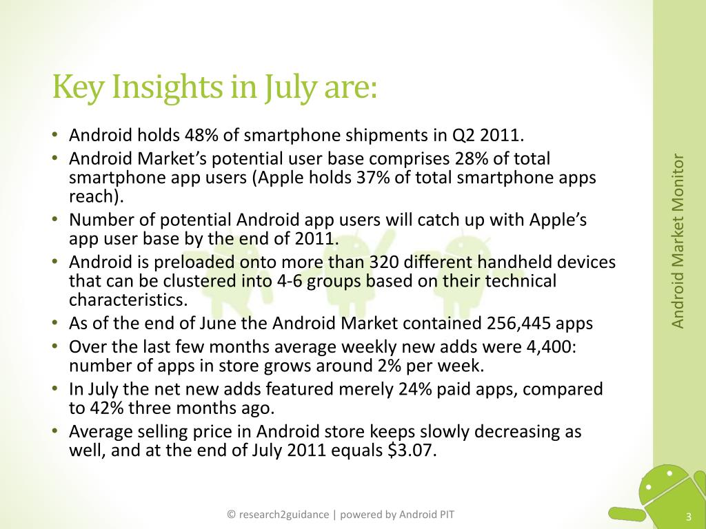 Key Insights in July are: