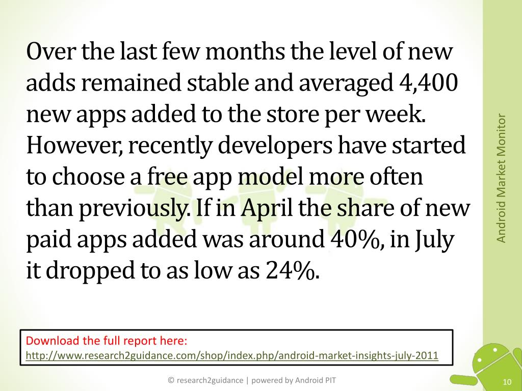 Over the last few months the level of new adds remained stable and averaged 4,400 new apps added to the store per week. However, recently developers have started to choose a free app model more often than previously. If in April the share of new paid apps added was around 40%, in July it dropped to as low as 24%.