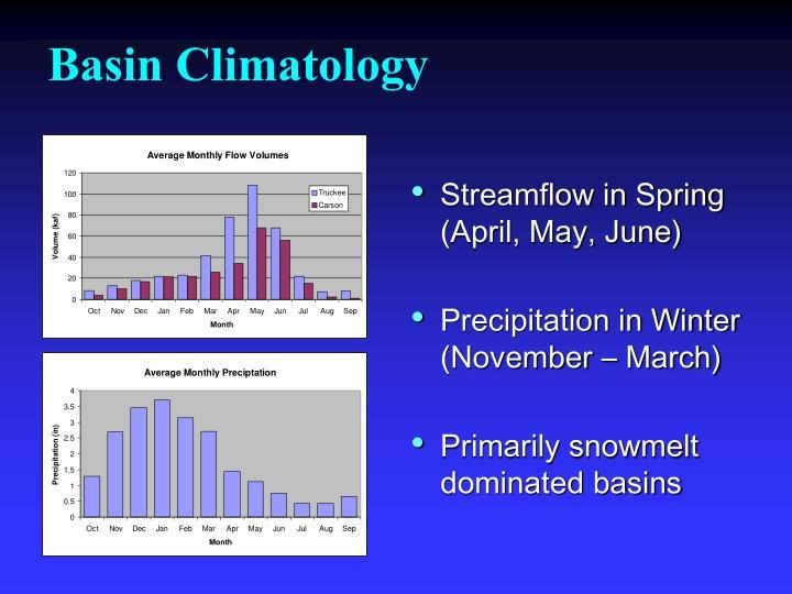 Basin Climatology