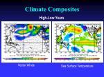 climate composites2