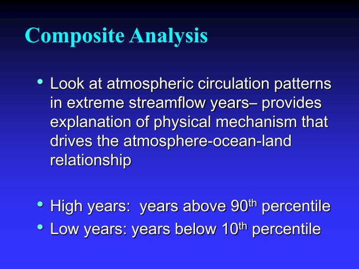 Composite Analysis