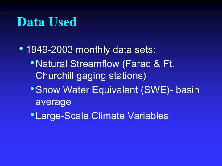 Data Used