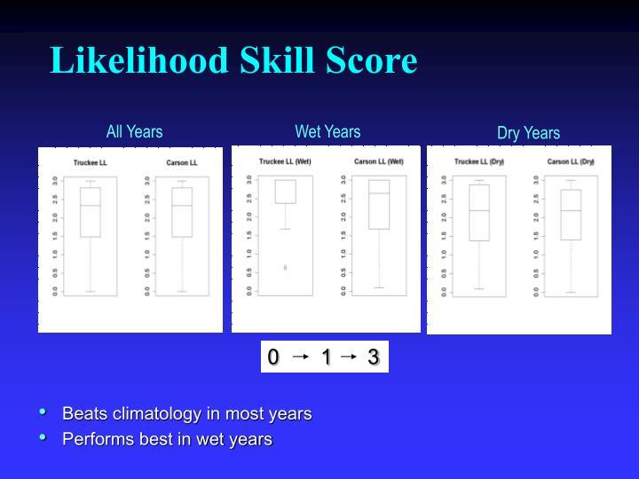 Likelihood Skill Score
