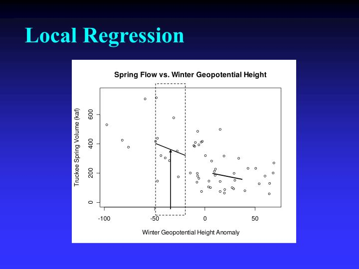 Local Regression