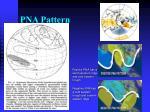 pna pattern