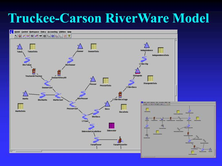 Truckee-Carson RiverWare Model