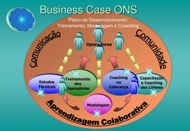 Business Case ONS