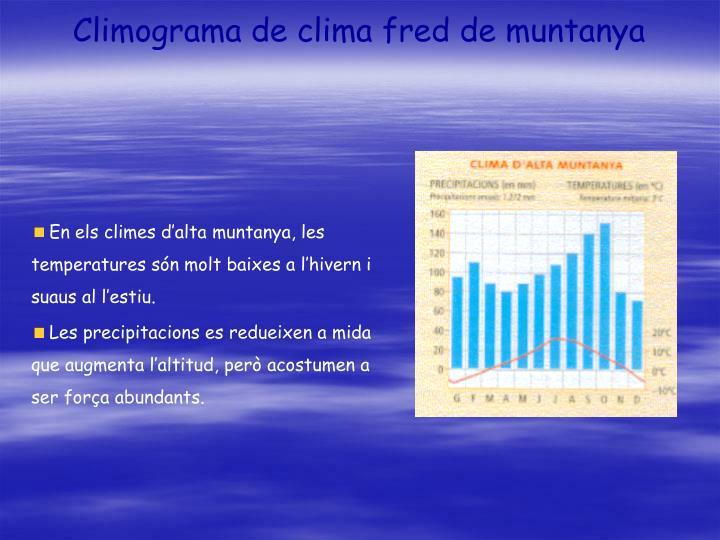 Climograma de clima fred de muntanya