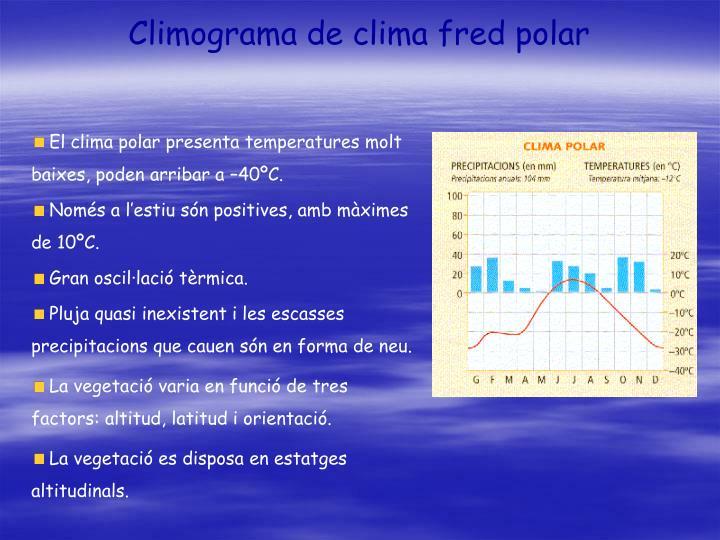 Climograma de clima fred polar