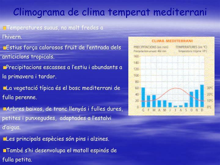 Climograma de clima temperat mediterrani