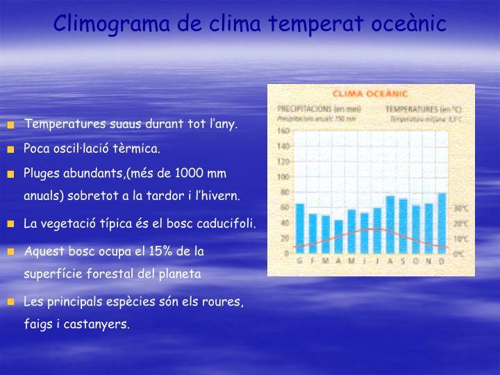 Climograma de clima temperat oceànic