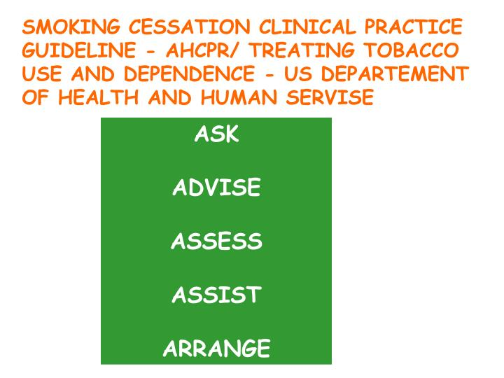 SMOKING CESSATION CLINICAL PRACTICE GUIDELINE - AHCPR/ TREATING TOBACCO USE AND DEPENDENCE - US DEPARTEMENT OF HEALTH AND HUMAN SERVISE