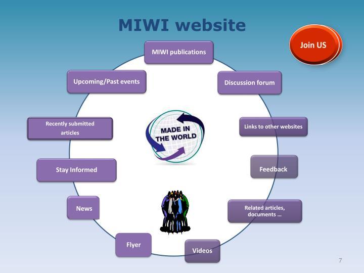 MIWI publications